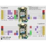 MicroPython PYBDSF2-W4F2